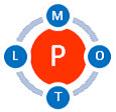 PCMIA